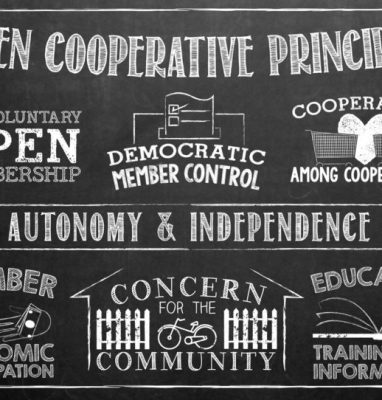 Coops-7-principles-horizontal